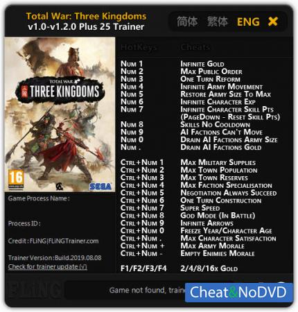 Total War: THREE KINGDOMS трейнер Trainer +25 v1.2.0 {FLiNG}