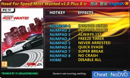 Need for Speed: Most Wanted (2012) трейнер +8 v1.0 {FLiNG}