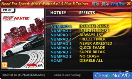 Need for Speed: Most Wanted (2012) трейнер +8 v1.5 {FLiNG}